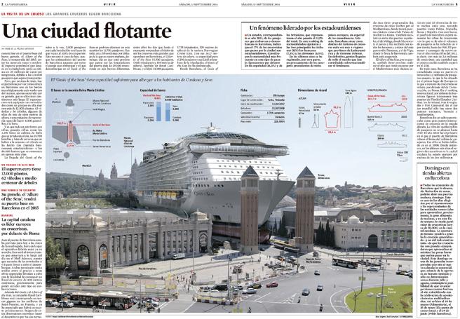 Comparativa de las colosales dimensiones del supercrucero 'Oasis of the Seas' junto a las torres venecianas de Plaza Espanya